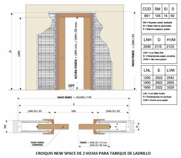 Casonetto new space dierre 2 hojas de clickbuy - Medidas de puertas correderas ...